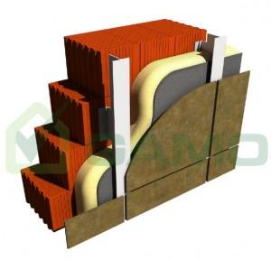 Sienų šildymo sprendimai